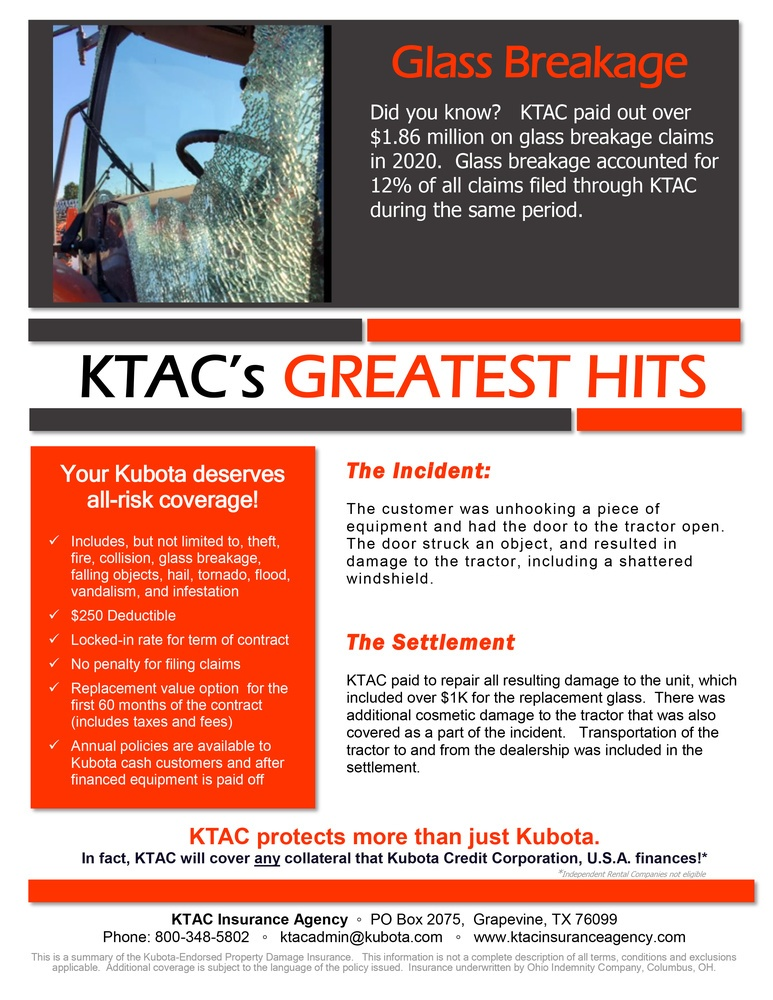 KTAC's Greatest Hits - Glass Breakage! - Jan 21